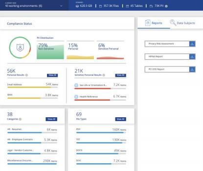 Managing cloud compliance